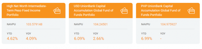 investment Union Bank of the Philippines2